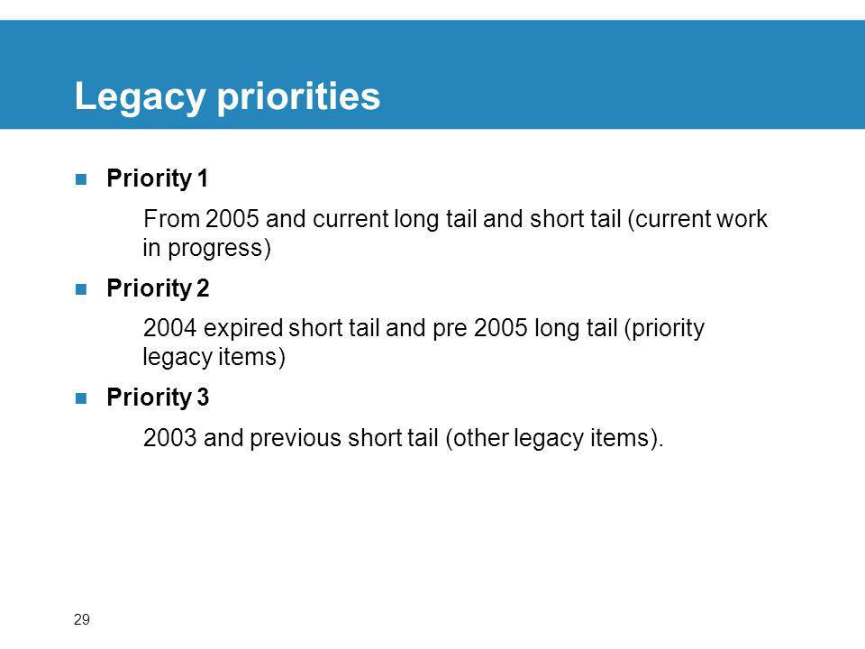 29 Legacy priorities Priority 1 From 2005 and current long tail and short tail (current work in progress) Priority expired short tail and pre 2005 long tail (priority legacy items) Priority and previous short tail (other legacy items).