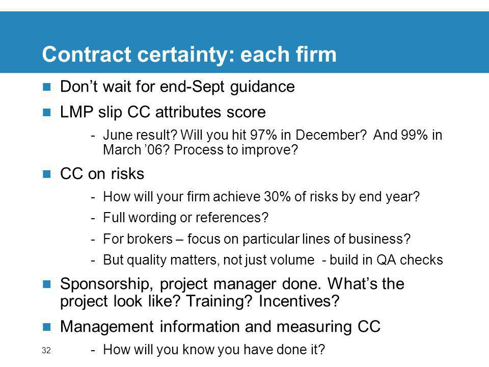 32 Contract certainty: each firm Dont wait for end-Sept guidance LMP slip CC attributes score -June result.