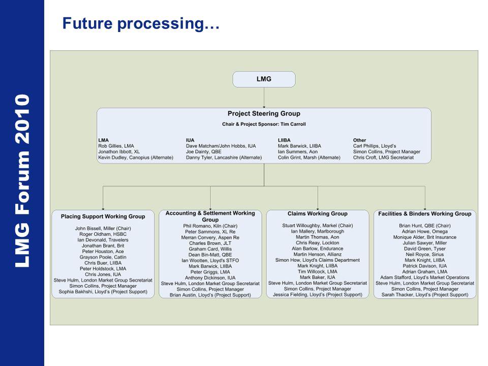 LMG Forum 2010 Future processing…