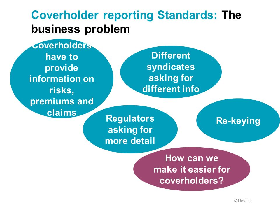 © Lloyds Coverholder reporting Standards: The business problem Coverholders have to provide information on risks, premiums and claims Different syndic