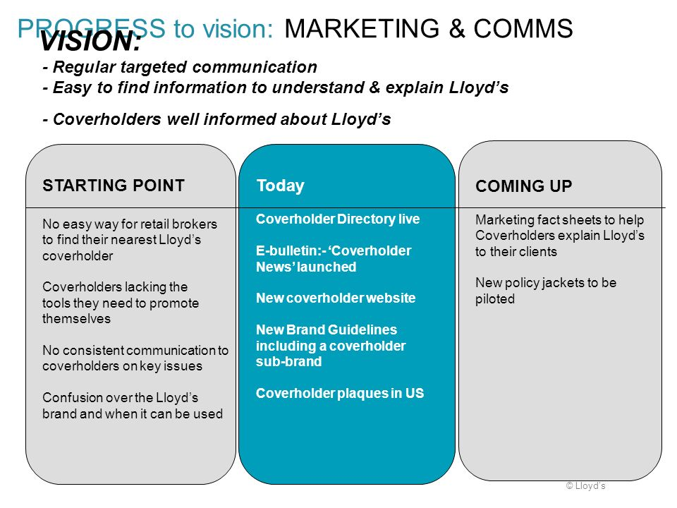 © Lloyds PROGRESS to vision: MARKETING & COMMS STARTING POINT No easy way for retail brokers to find their nearest Lloyds coverholder Coverholders lacking the tools they need to promote themselves No consistent communication to coverholders on key issues Confusion over the Lloyds brand and when it can be used Today Coverholder Directory live E-bulletin:- Coverholder News launched New coverholder website New Brand Guidelines including a coverholder sub-brand Coverholder plaques in US COMING UP Marketing fact sheets to help Coverholders explain Lloyds to their clients New policy jackets to be piloted VISION: - Regular targeted communication - Easy to find information to understand & explain Lloyds - Coverholders well informed about Lloyds