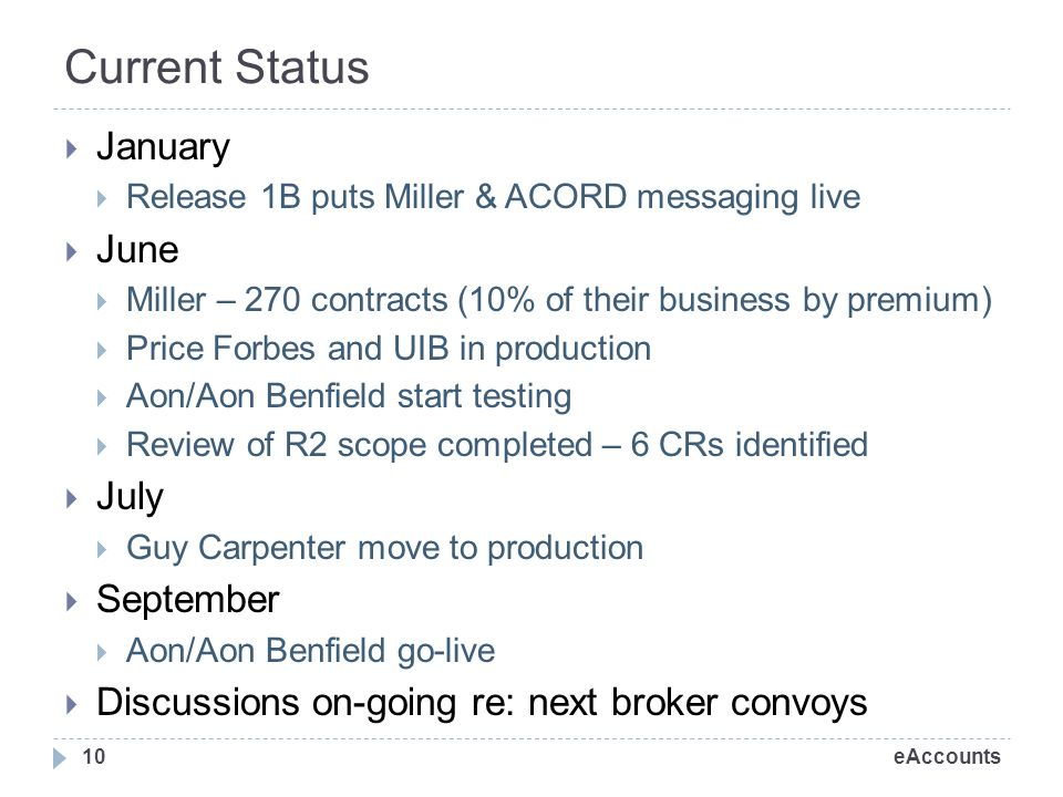 eAccounts Current Status January Release 1B puts Miller & ACORD messaging live June Miller – 270 contracts (10% of their business by premium) Price Forbes and UIB in production Aon/Aon Benfield start testing Review of R2 scope completed – 6 CRs identified July Guy Carpenter move to production September Aon/Aon Benfield go-live Discussions on-going re: next broker convoys 10