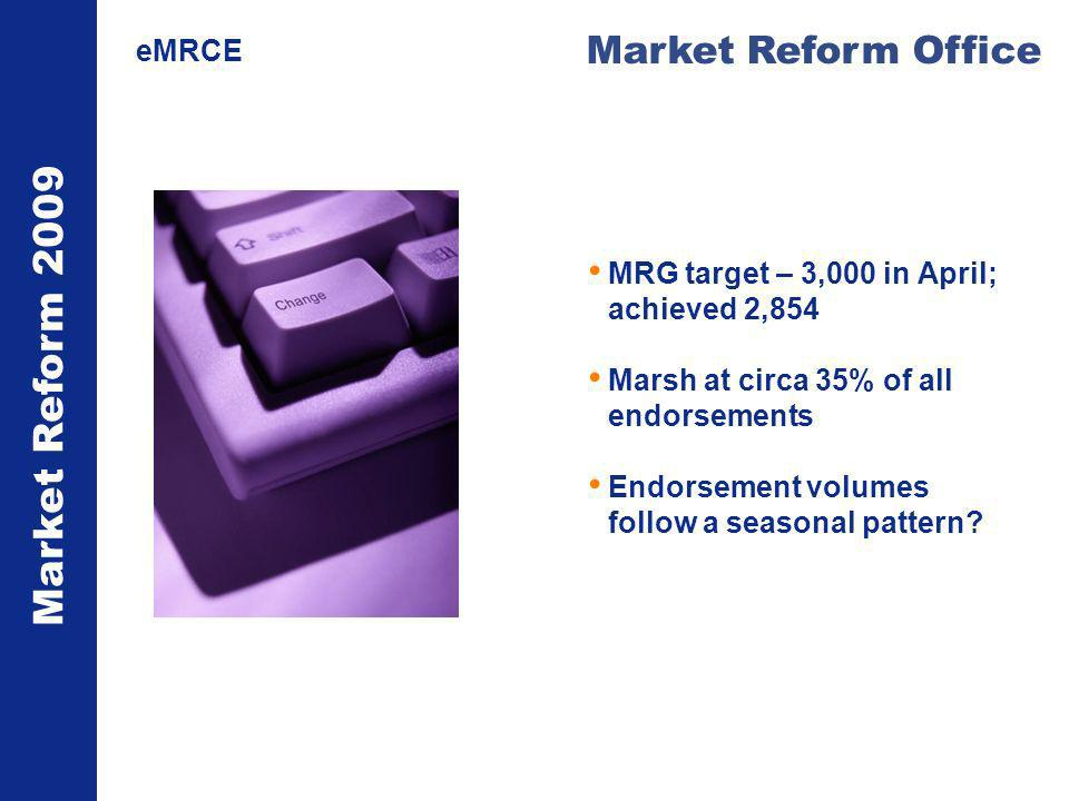 Market Reform 2009 Market Reform Office eMRCE MRG target – 3,000 in April; achieved 2,854 Marsh at circa 35% of all endorsements Endorsement volumes follow a seasonal pattern