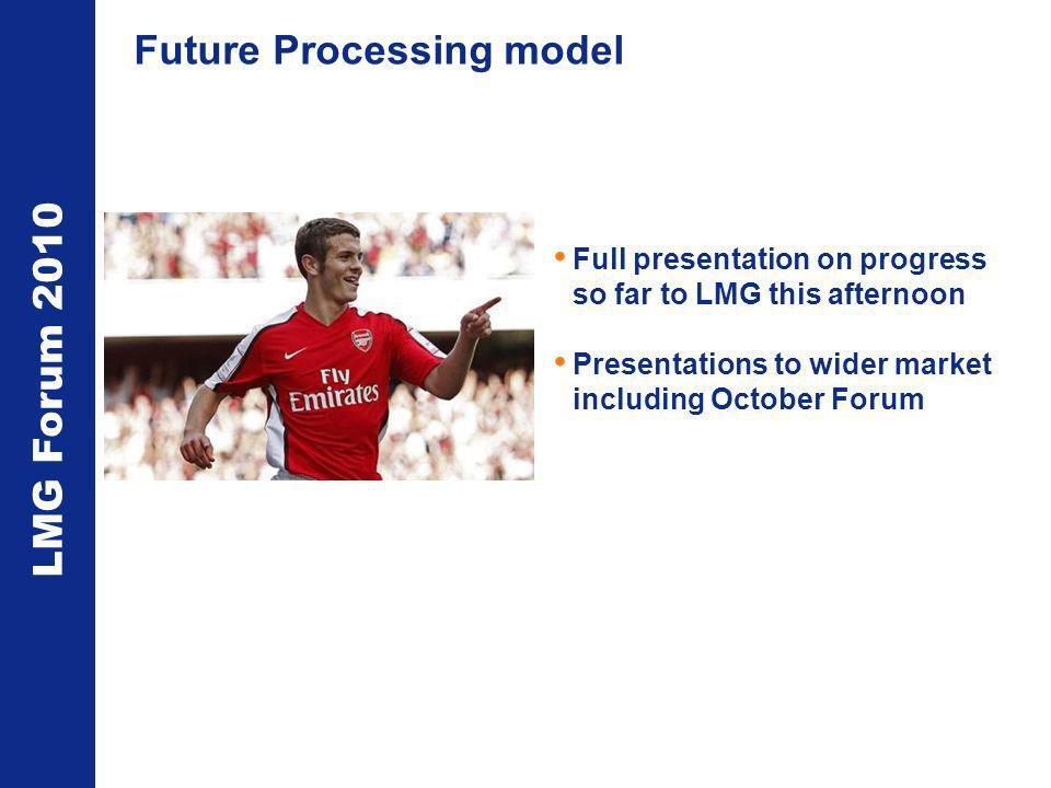 LMG Forum 2010 Future Processing model Full presentation on progress so far to LMG this afternoon Presentations to wider market including October Forum