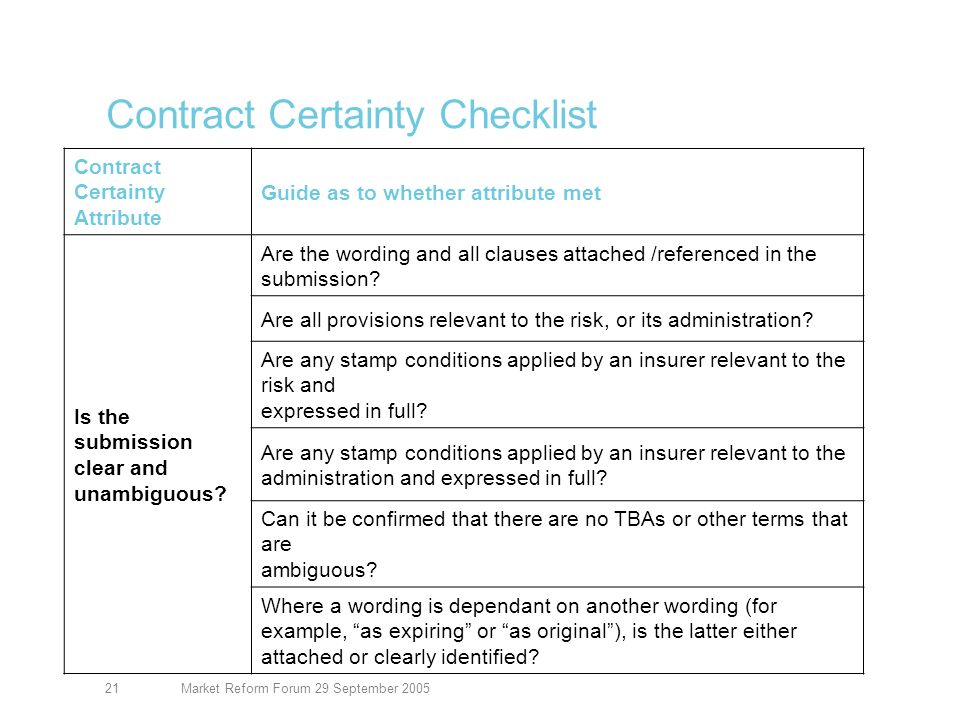 Market Reform Forum 29 September 200521 Contract Certainty Checklist Contract Certainty Attribute Guide as to whether attribute met Is the submission clear and unambiguous.