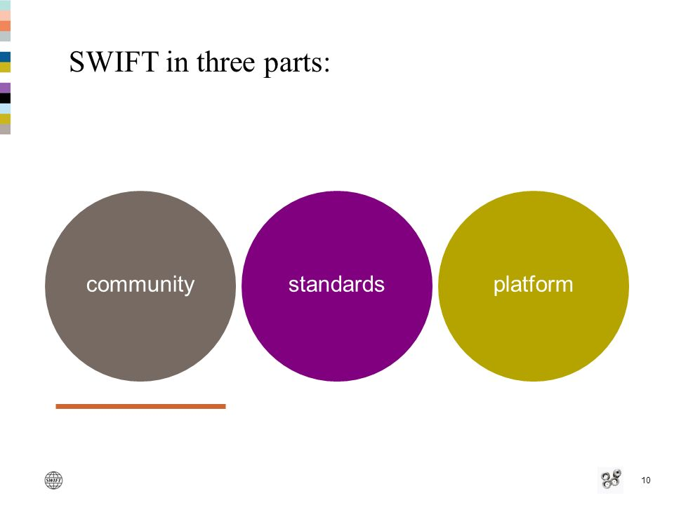 10 SWIFT in three parts: communitystandardsplatform