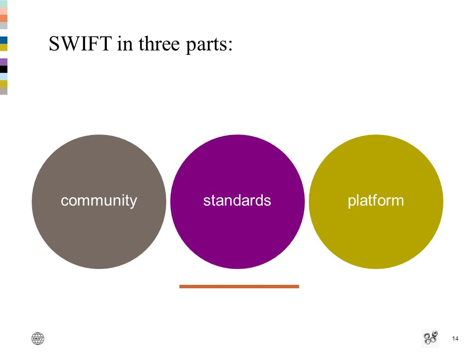 14 SWIFT in three parts: communitystandardsplatform