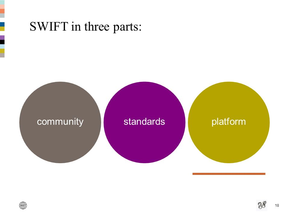 18 SWIFT in three parts: communitystandardsplatform