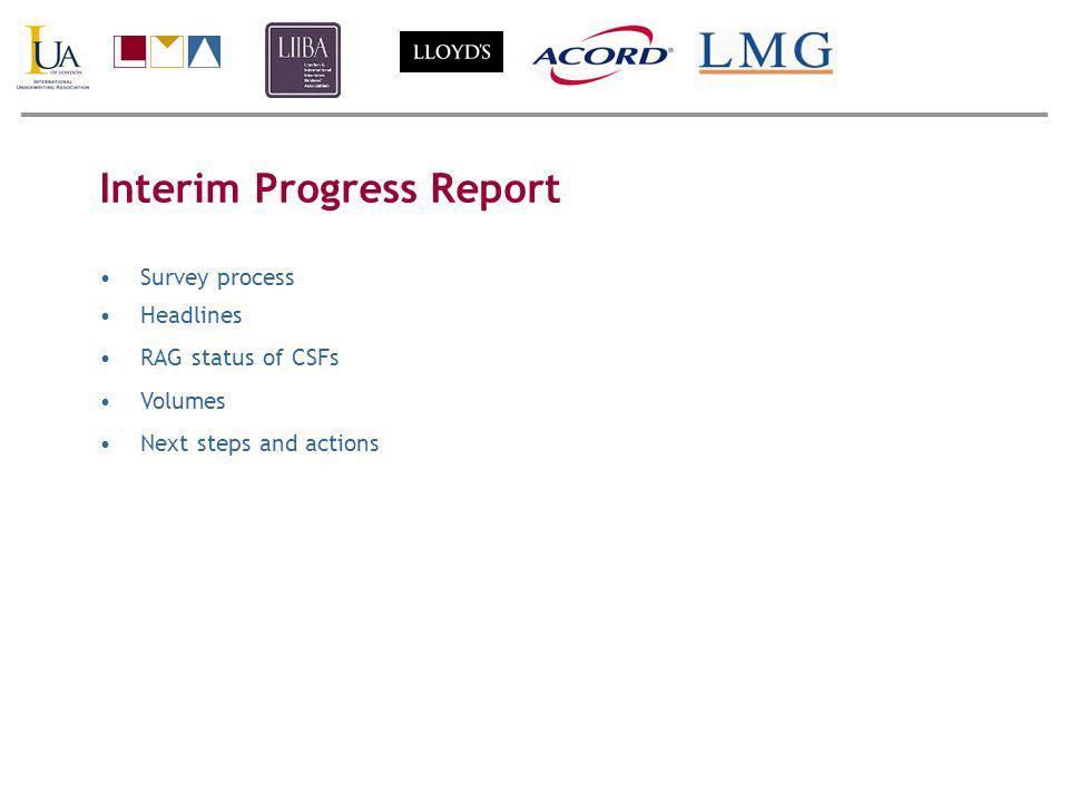 Interim Progress Report Survey process Headlines RAG status of CSFs Volumes Next steps and actions