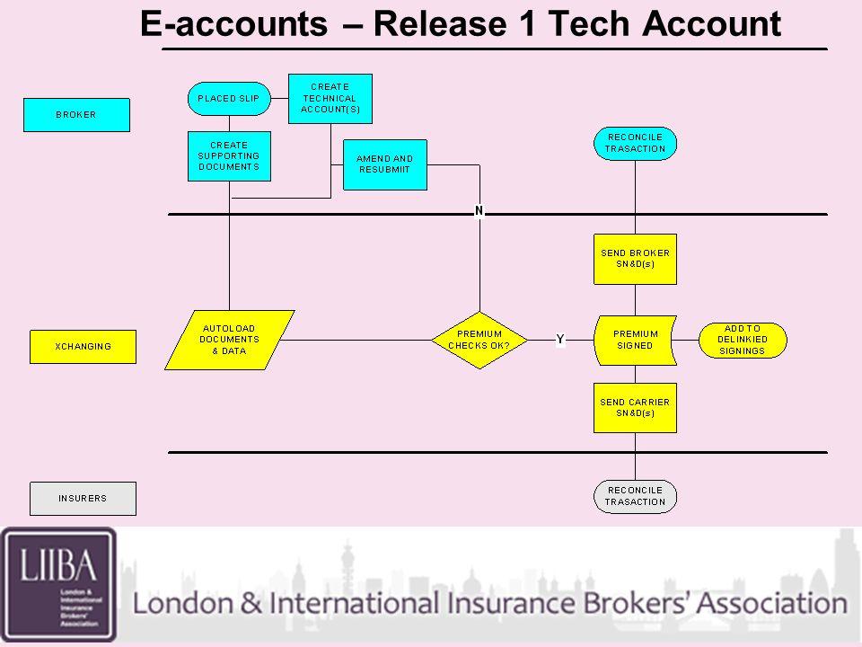 E-accounts – Release 1 Tech Account