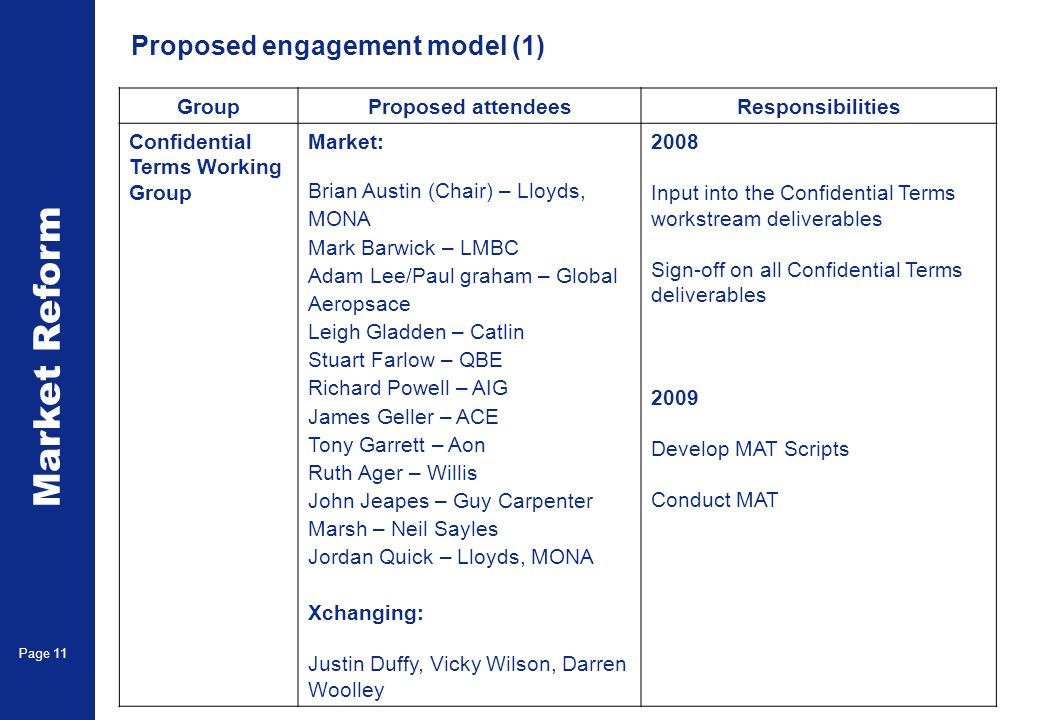 Market Reform Page 11 Proposed engagement model (1) GroupProposed attendeesResponsibilities Confidential Terms Working Group Market: Brian Austin (Chair) – Lloyds, MONA Mark Barwick – LMBC Adam Lee/Paul graham – Global Aeropsace Leigh Gladden – Catlin Stuart Farlow – QBE Richard Powell – AIG James Geller – ACE Tony Garrett – Aon Ruth Ager – Willis John Jeapes – Guy Carpenter Marsh – Neil Sayles Jordan Quick – Lloyds, MONA Xchanging: Justin Duffy, Vicky Wilson, Darren Woolley 2008 Input into the Confidential Terms workstream deliverables Sign-off on all Confidential Terms deliverables 2009 Develop MAT Scripts Conduct MAT
