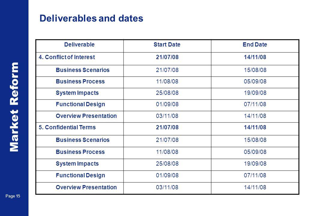 Market Reform Page 15 Deliverables and dates DeliverableStart DateEnd Date 4. Conflict of Interest21/07/0814/11/08 Business Scenarios21/07/0815/08/08