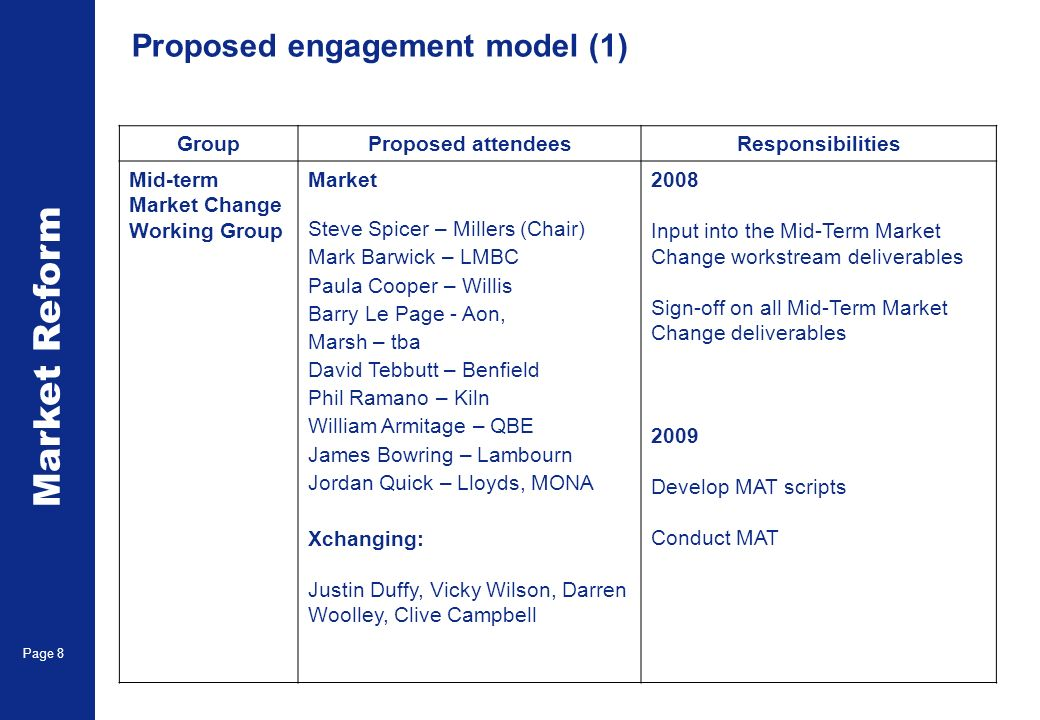 Market Reform Page 8 Proposed engagement model (1) GroupProposed attendeesResponsibilities Mid-term Market Change Working Group Market Steve Spicer – Millers (Chair) Mark Barwick – LMBC Paula Cooper – Willis Barry Le Page - Aon, Marsh – tba David Tebbutt – Benfield Phil Ramano – Kiln William Armitage – QBE James Bowring – Lambourn Jordan Quick – Lloyds, MONA Xchanging: Justin Duffy, Vicky Wilson, Darren Woolley, Clive Campbell 2008 Input into the Mid-Term Market Change workstream deliverables Sign-off on all Mid-Term Market Change deliverables 2009 Develop MAT scripts Conduct MAT