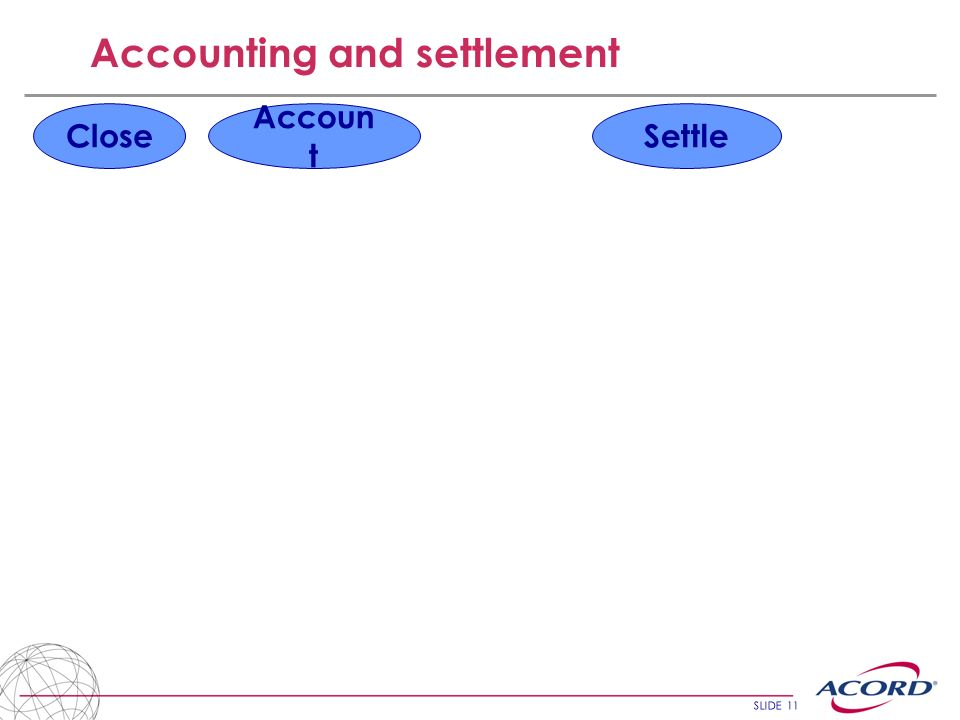 SLIDE 11 Accounting and settlement Close Accoun t Settle