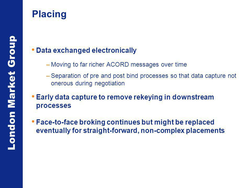 London Market Group Placing Data exchanged electronically –Moving to far richer ACORD messages over time –Separation of pre and post bind processes so that data capture not onerous during negotiation Early data capture to remove rekeying in downstream processes Face-to-face broking continues but might be replaced eventually for straight-forward, non-complex placements