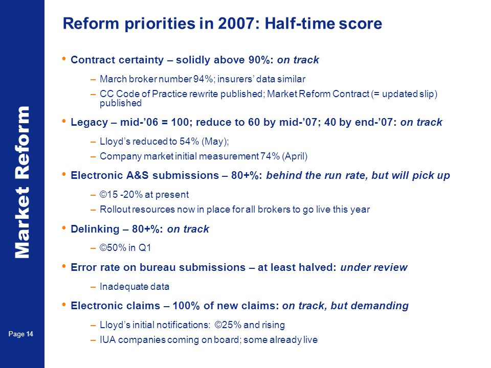 Market Reform Page 14 Reform priorities in 2007: Half-time score Contract certainty – solidly above 90%: on track –March broker number 94%; insurers data similar –CC Code of Practice rewrite published; Market Reform Contract (= updated slip) published Legacy – mid-06 = 100; reduce to 60 by mid-07; 40 by end-07: on track –Lloyds reduced to 54% (May); –Company market initial measurement 74% (April) Electronic A&S submissions – 80+%: behind the run rate, but will pick up –©15 -20% at present –Rollout resources now in place for all brokers to go live this year Delinking – 80+%: on track –©50% in Q1 Error rate on bureau submissions – at least halved: under review –Inadequate data Electronic claims – 100% of new claims: on track, but demanding –Lloyds initial notifications: ©25% and rising –IUA companies coming on board; some already live