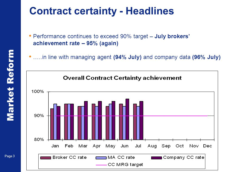 Market Reform Page 3 Contract certainty - Headlines Performance continues to exceed 90% target – July brokers achievement rate – 95% (again) …..in lin