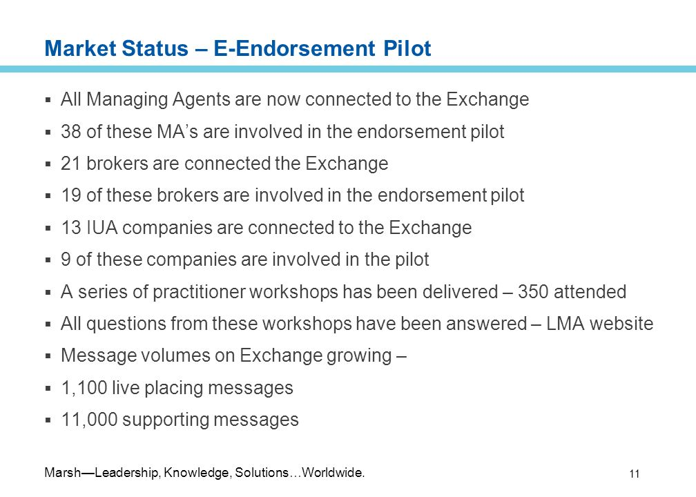 MarshLeadership, Knowledge, Solutions…Worldwide. 11 Market Status – E-Endorsement Pilot All Managing Agents are now connected to the Exchange 38 of th
