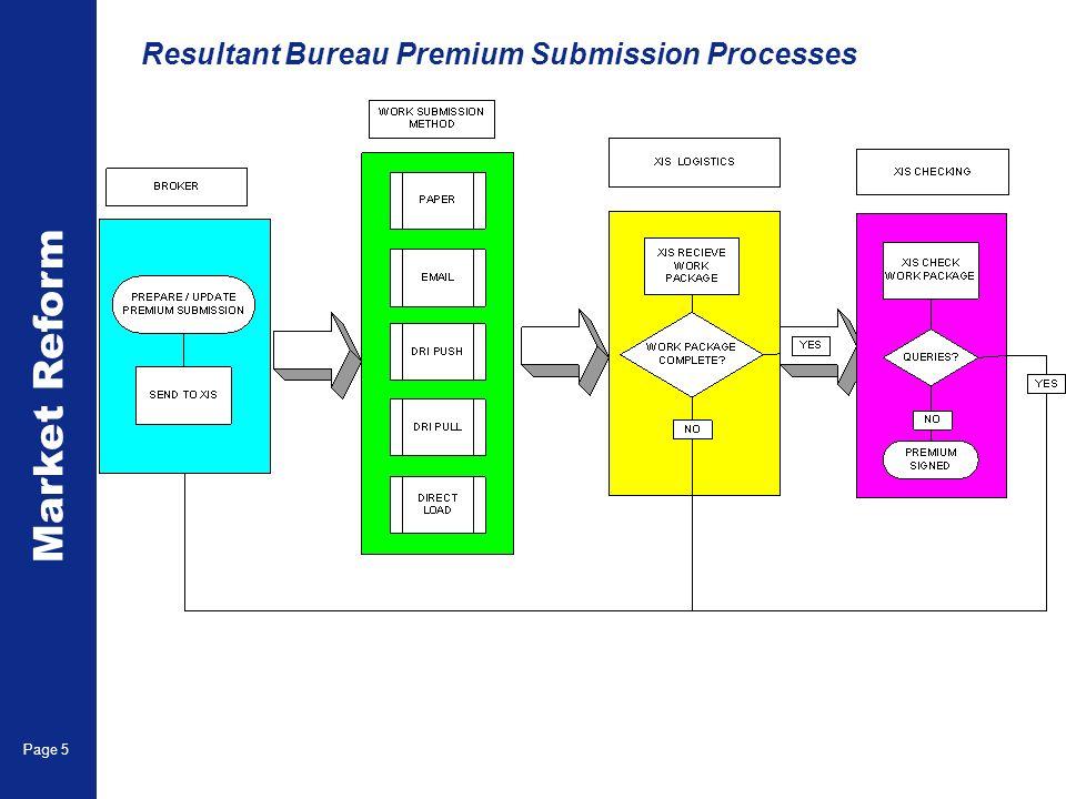 Market Reform Page 5 Resultant Bureau Premium Submission Processes