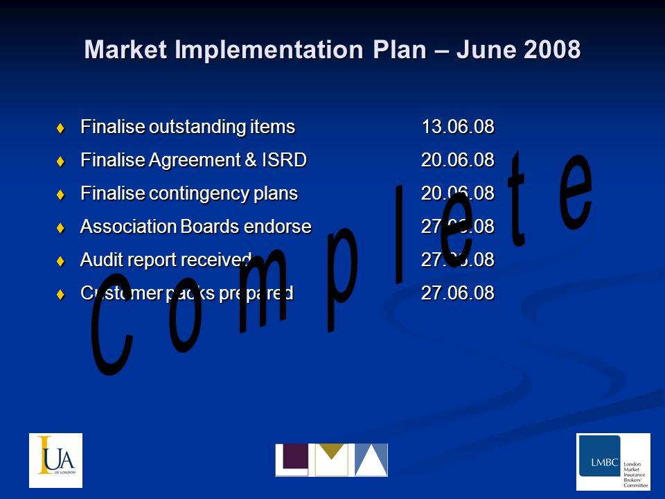Market Implementation Plan – July 2008 Audit findings accepted (LMRB)04.07.08 Audit findings accepted (LMRB)04.07.08 XIS proposal accepted (LMRB)04.07.08 XIS proposal accepted (LMRB)04.07.08 Customer packs issued04.07.08 Customer packs issued04.07.08 Customer visits / support04.07.08 onwards Customer visits / support04.07.08 onwards Market firms sign agreementJuly onwards Market firms sign agreementJuly onwards Ongoing review of progress / contingency plans Ongoing review of progress / contingency plans