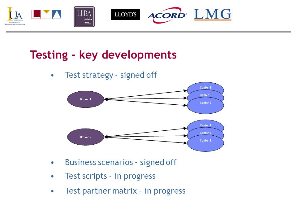Testing - key developments Test strategy - signed off Business scenarios - signed off Test scripts - in progress Test partner matrix - in progress