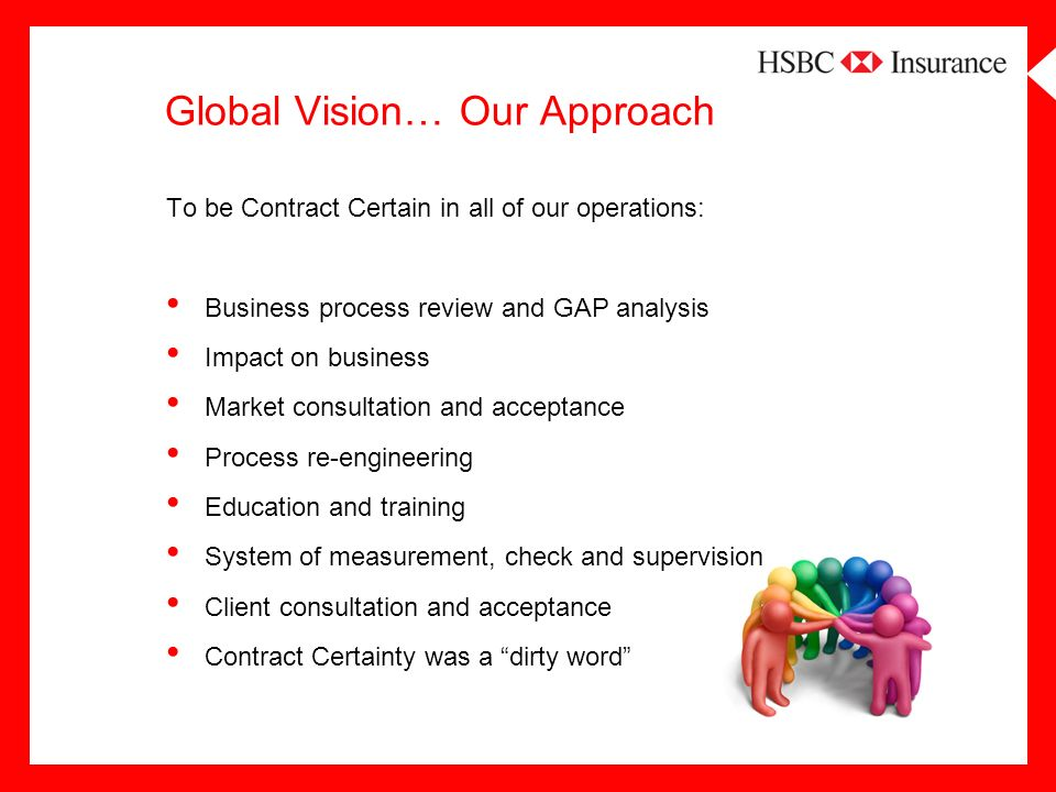 Global Vision… Our Approach To be Contract Certain in all of our operations: Business process review and GAP analysis Impact on business Market consul