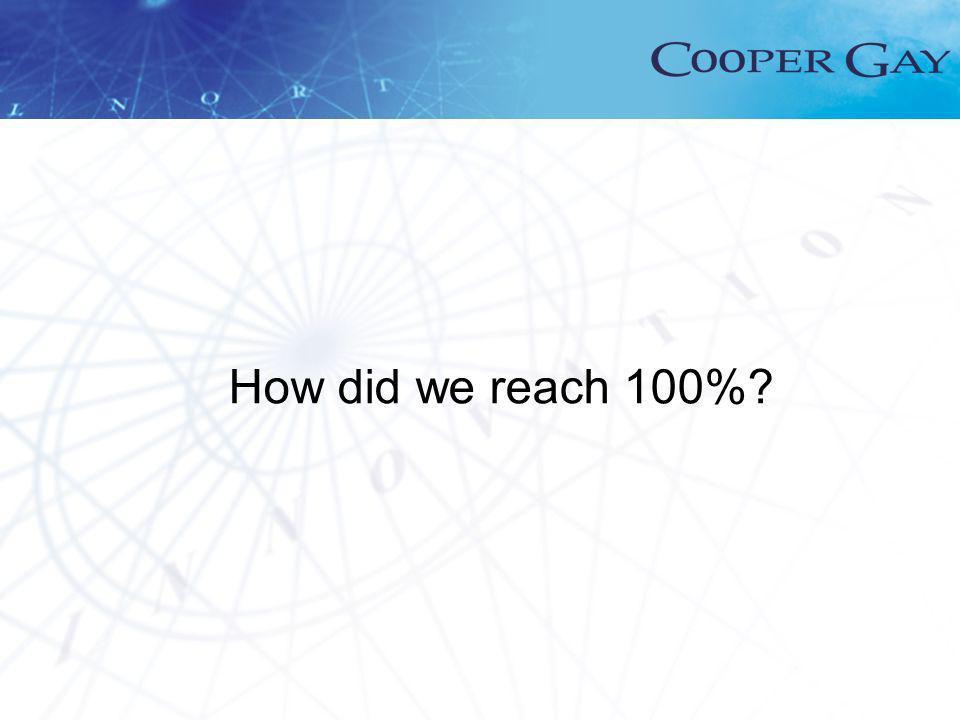 How did we reach 100%?