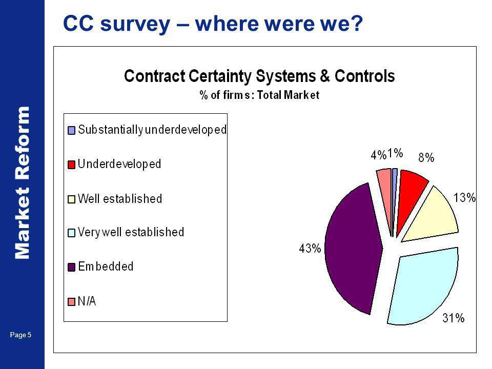 Market Reform Page 5 CC survey – where were we?
