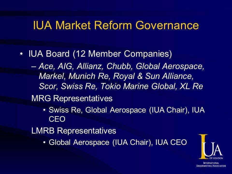 IUA Market Reform Governance IUA Board (12 Member Companies) –Ace, AIG, Allianz, Chubb, Global Aerospace, Markel, Munich Re, Royal & Sun Alliance, Sco