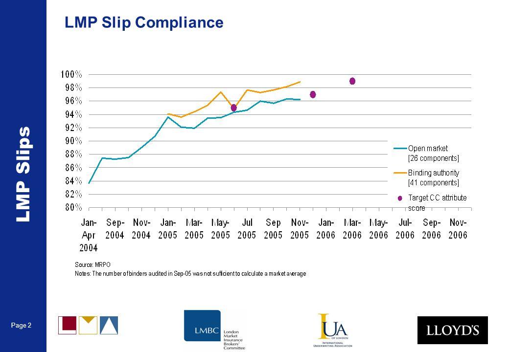 Page 2 LMP Slips LMP Slip Compliance