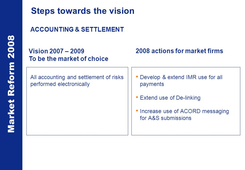 Market Reform 2008 Steps towards the vision All accounting and settlement of risks performed electronically Develop & extend IMR use for all payments Extend use of De-linking Increase use of ACORD messaging for A&S submissions Vision 2007 – 2009 To be the market of choice 2008 actions for market firms ACCOUNTING & SETTLEMENT