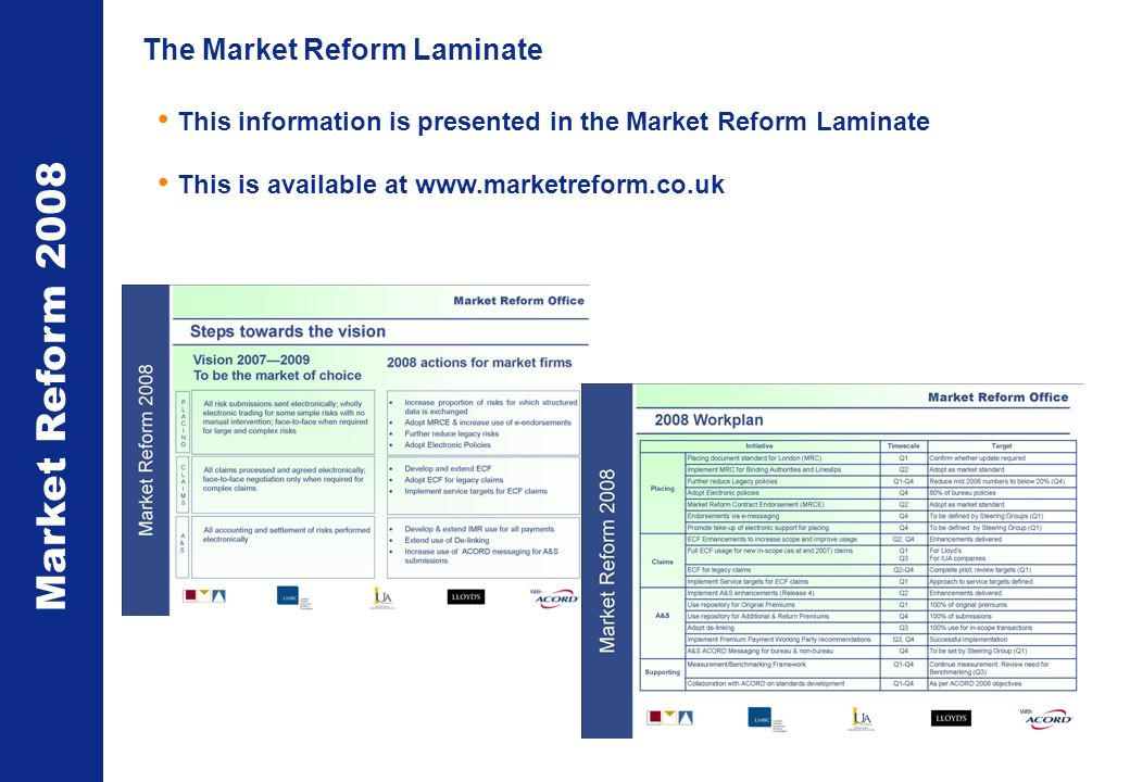 Market Reform 2008 The Market Reform Laminate This information is presented in the Market Reform Laminate This is available at