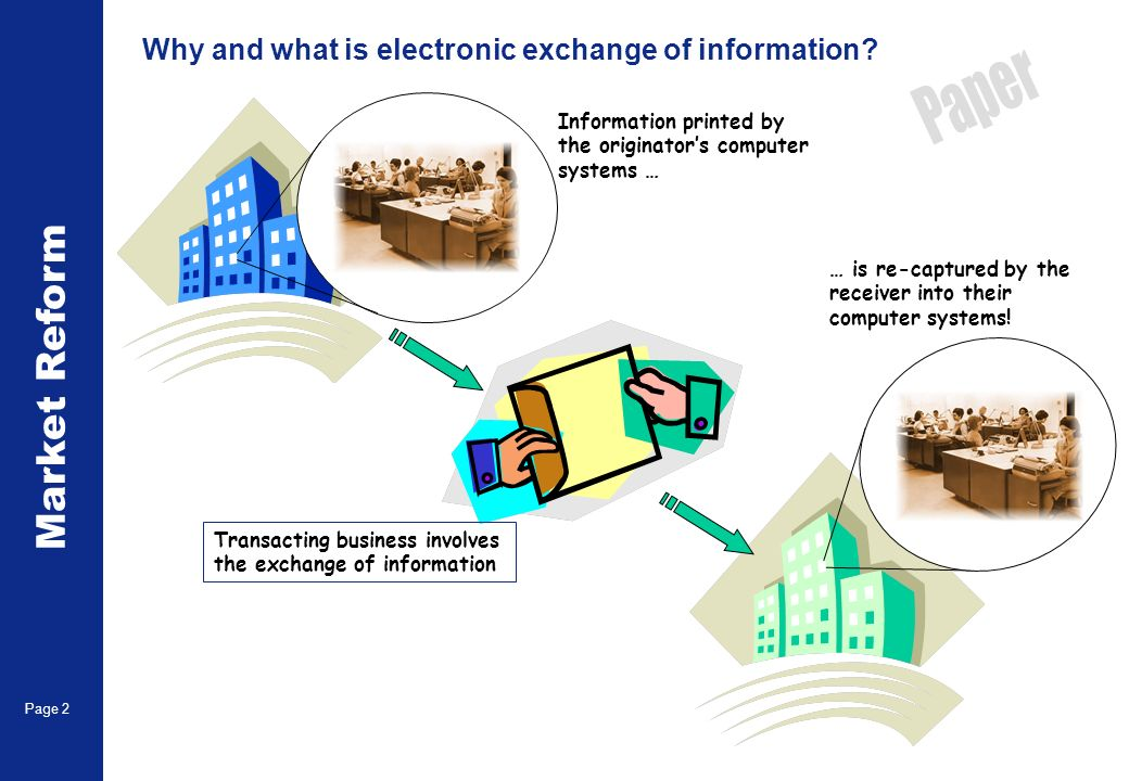 Market Reform Page 2 Why and what is electronic exchange of information.