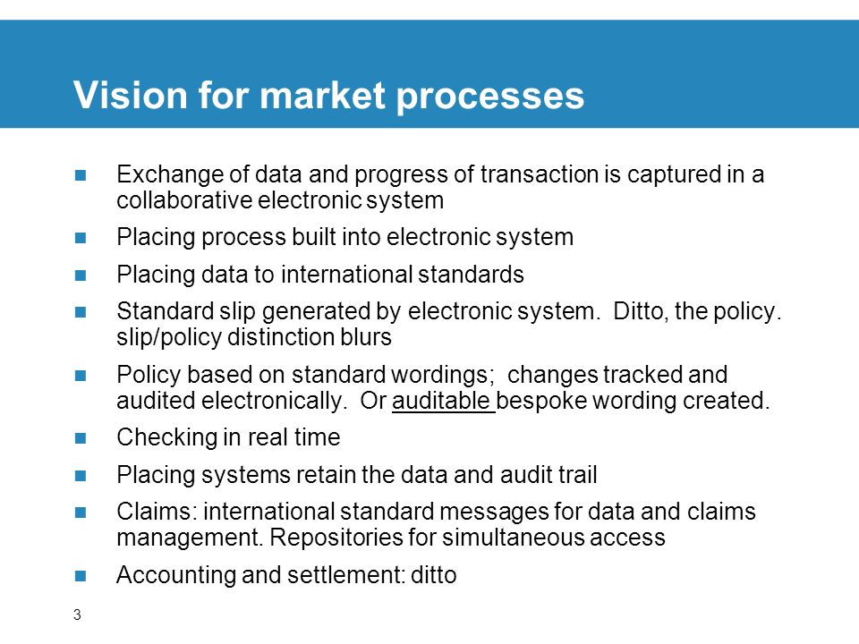 3 Vision for market processes Exchange of data and progress of transaction is captured in a collaborative electronic system Placing process built into