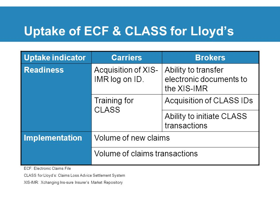 Uptake of ECF & CLASS for Lloyds Uptake indicatorCarriersBrokers ReadinessAcquisition of XIS- IMR log on ID.