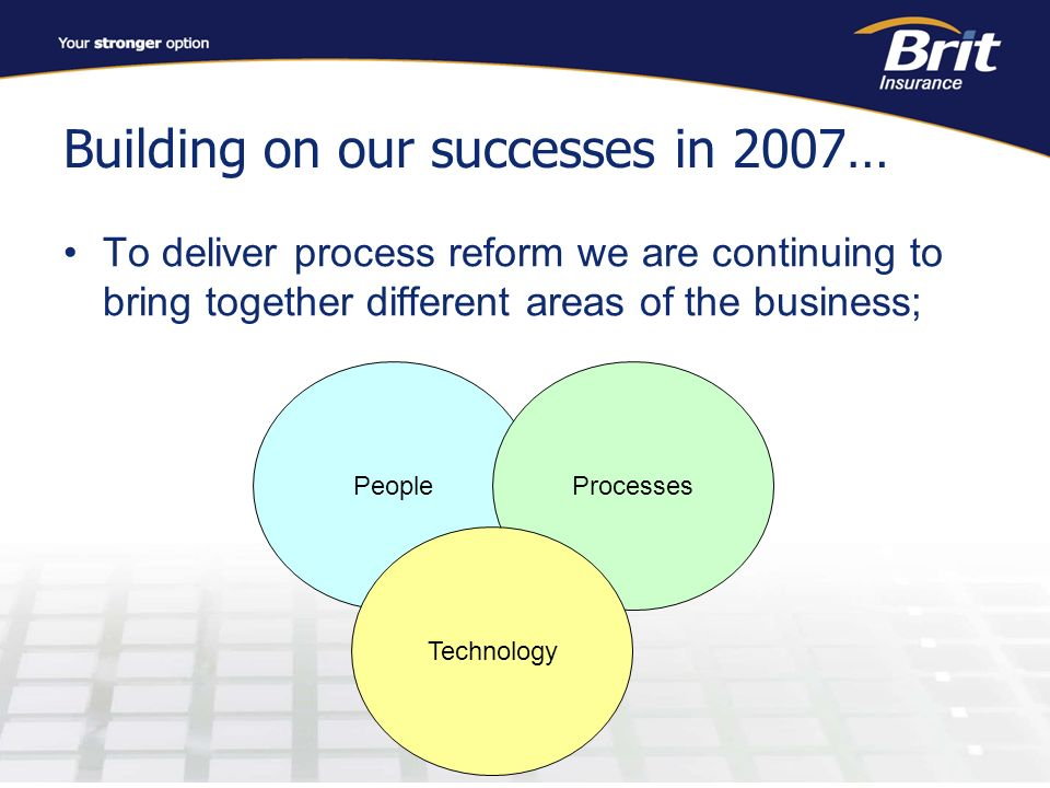 Building on our successes in 2007… PeopleProcesses Technology To deliver process reform we are continuing to bring together different areas of the bus