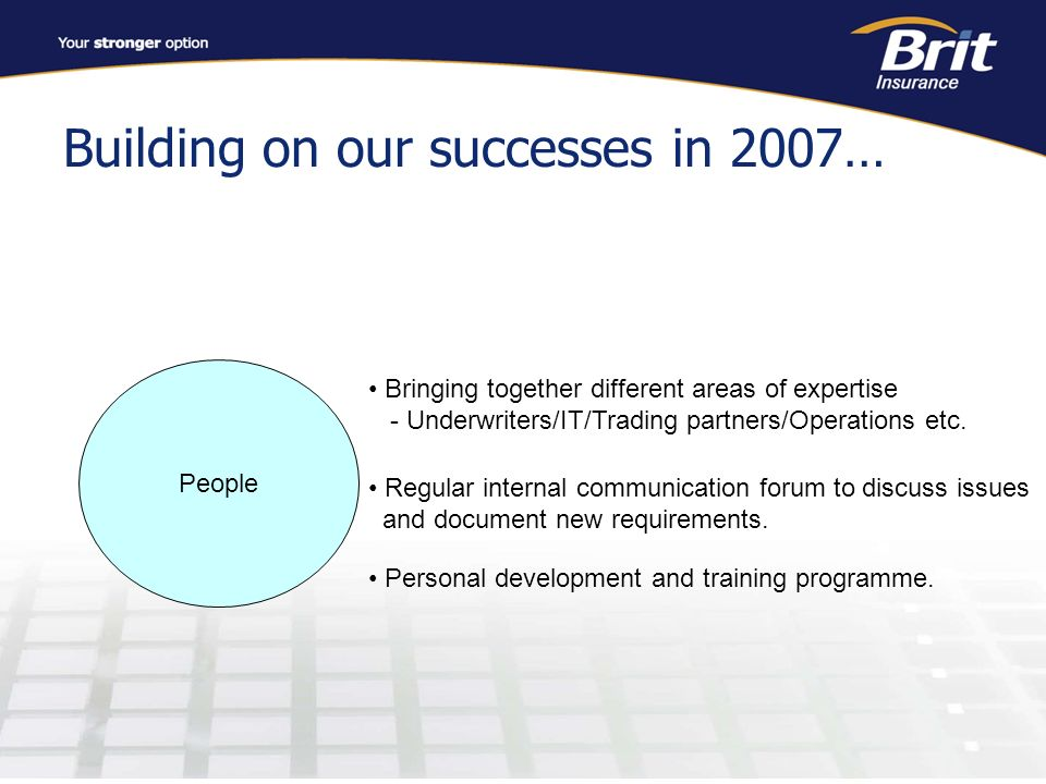 Building on our successes in 2007… People Bringing together different areas of expertise - Underwriters/IT/Trading partners/Operations etc.