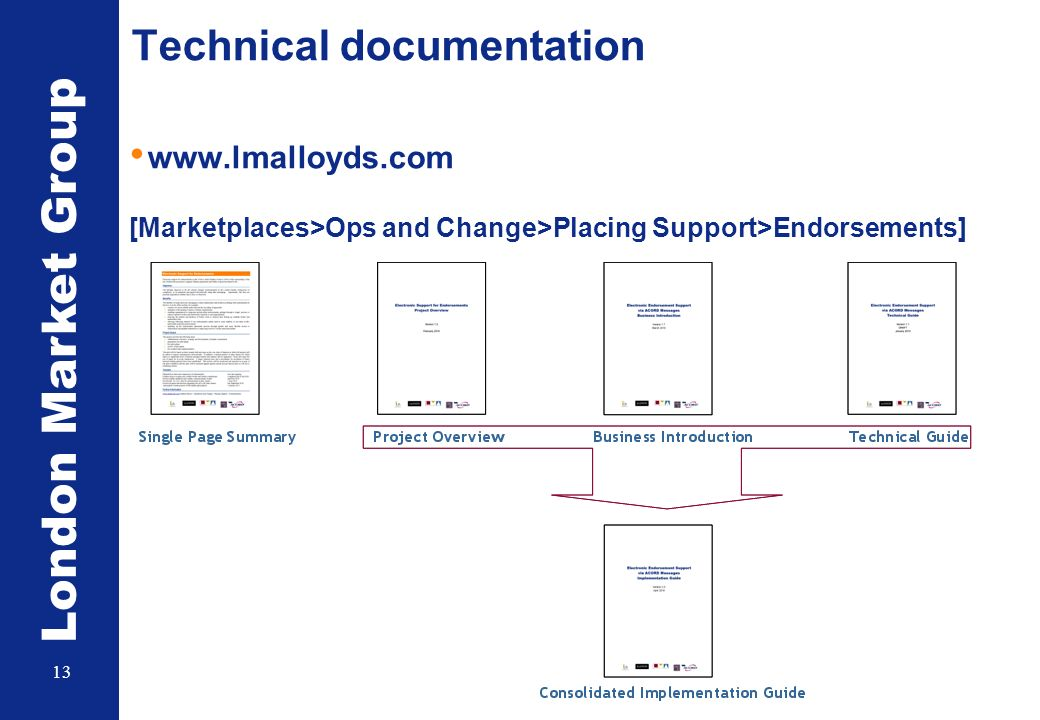 London Market Group 13 Technical documentation www.lmalloyds.com [Marketplaces>Ops and Change>Placing Support>Endorsements]