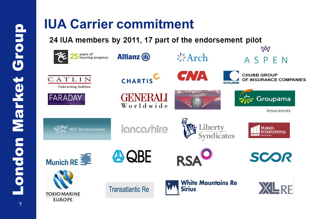 London Market Group 7 24 IUA members by 2011, 17 part of the endorsement pilot IUA Carrier commitment