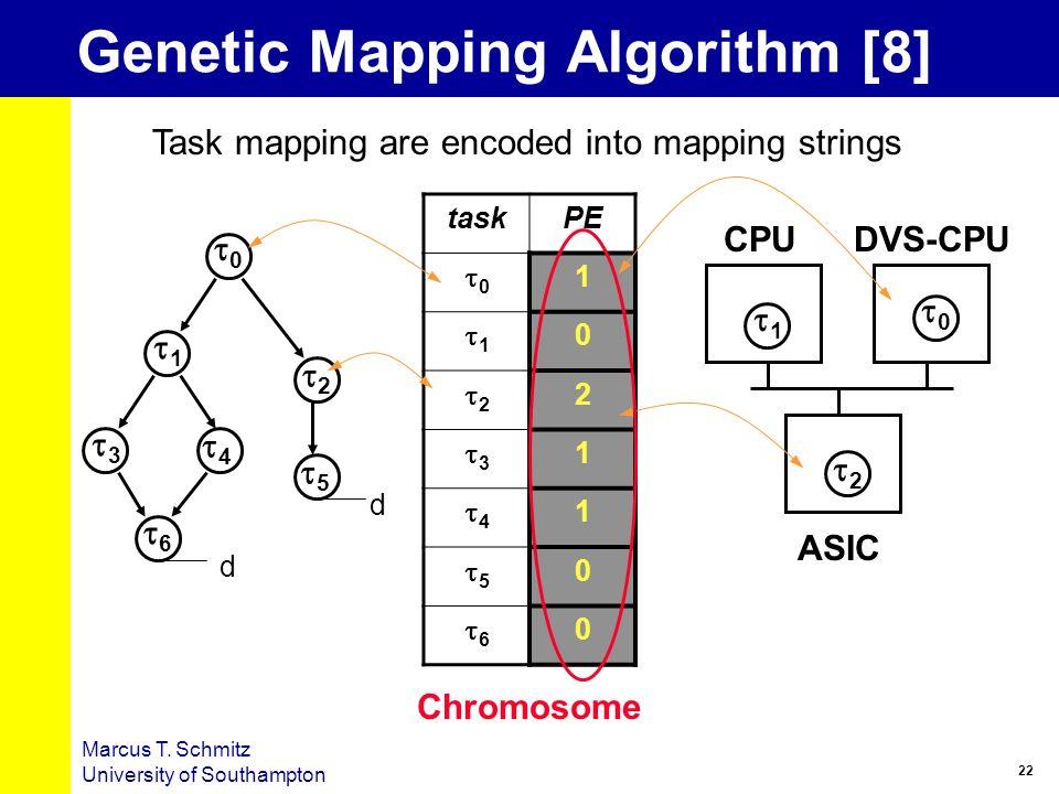 22 Marcus T. Schmitz University of Southampton Genetic Mapping Algorithm [8] CPUDVS-CPU ASIC 0 1 2 d d 5 3 6 4 0 1 2 taskPE 0 1 1 0 2 2 3 1 4 1 5 0 6