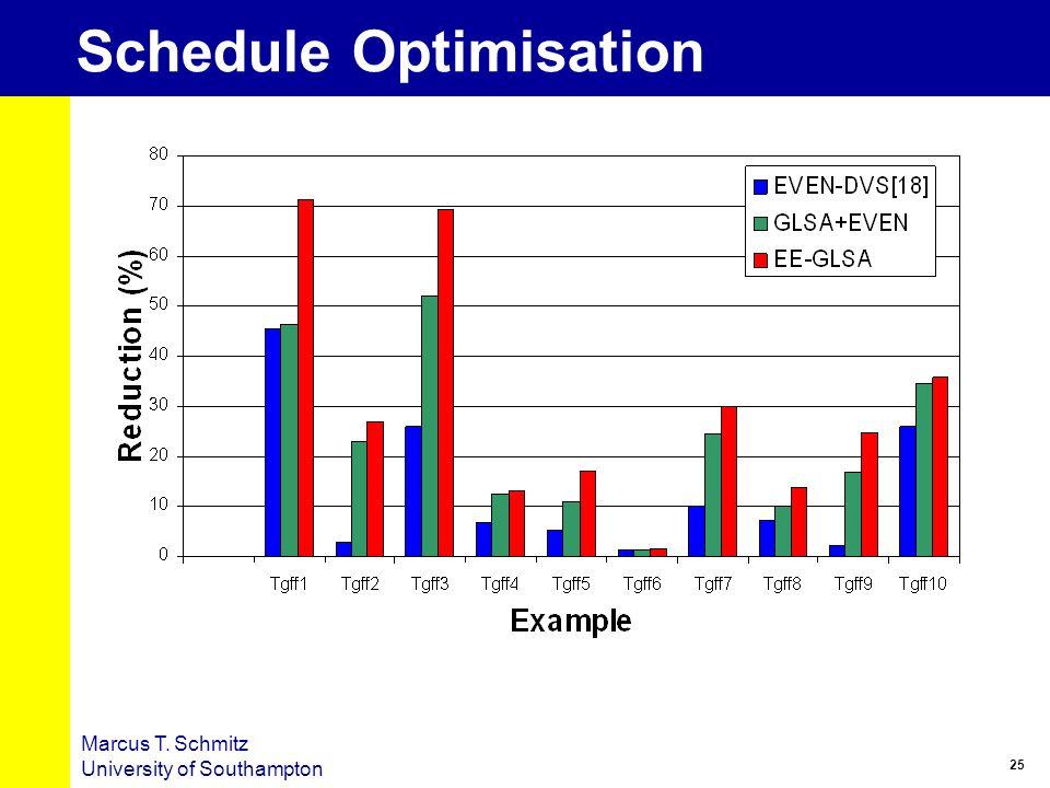 25 Marcus T. Schmitz University of Southampton Schedule Optimisation