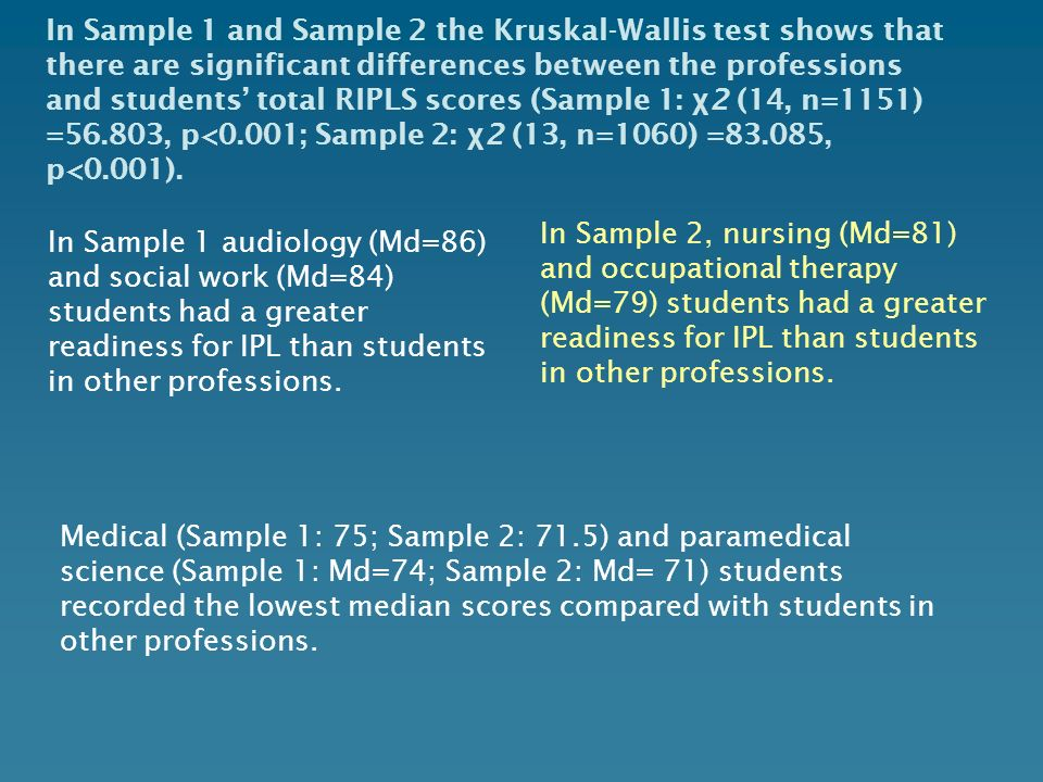 In Sample 1 and Sample 2 the Kruskal-Wallis test shows that there are significant differences between the professions and students total RIPLS scores