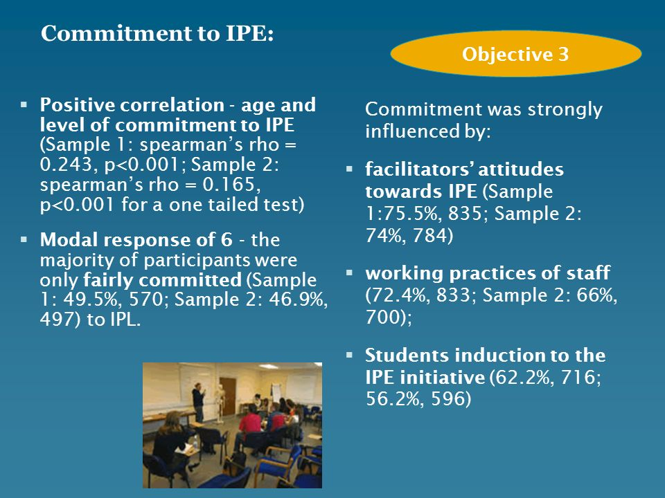 Commitment to IPE: Positive correlation - age and level of commitment to IPE (Sample 1: spearmans rho = 0.243, p<0.001; Sample 2: spearmans rho = 0.16