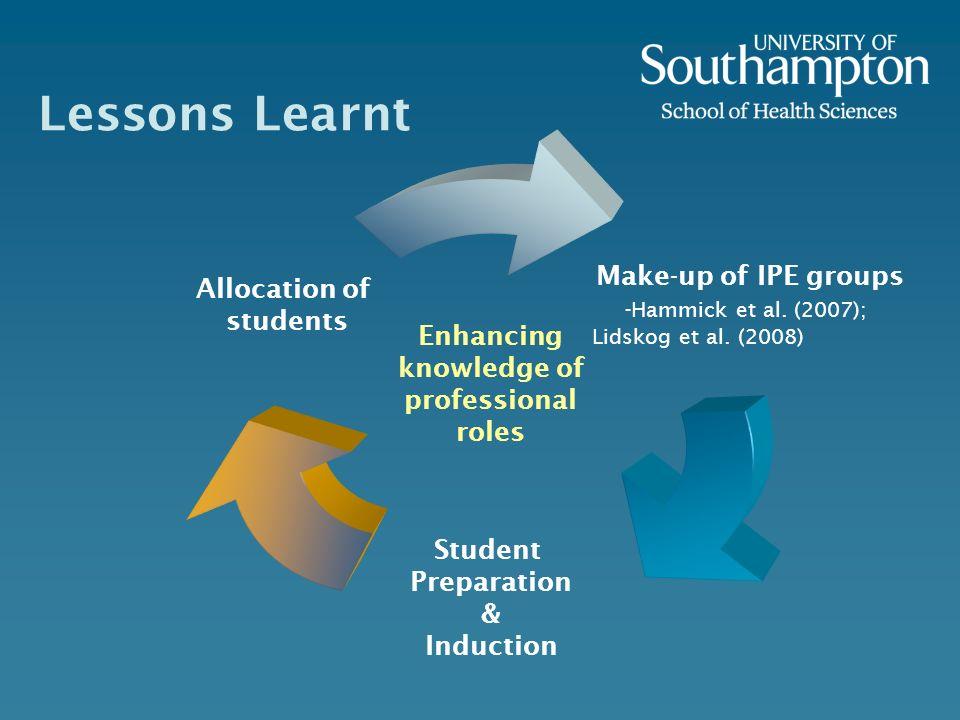 Lessons Learnt Make-up of IPE groups -Hammick et al. (2007); Lidskog et al. (2008) Student Preparation & Induction Allocation of students Enhancing kn
