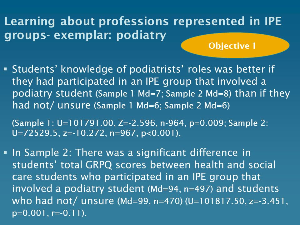 Learning about professions represented in IPE groups- exemplar: podiatry Students knowledge of podiatrists roles was better if they had participated i