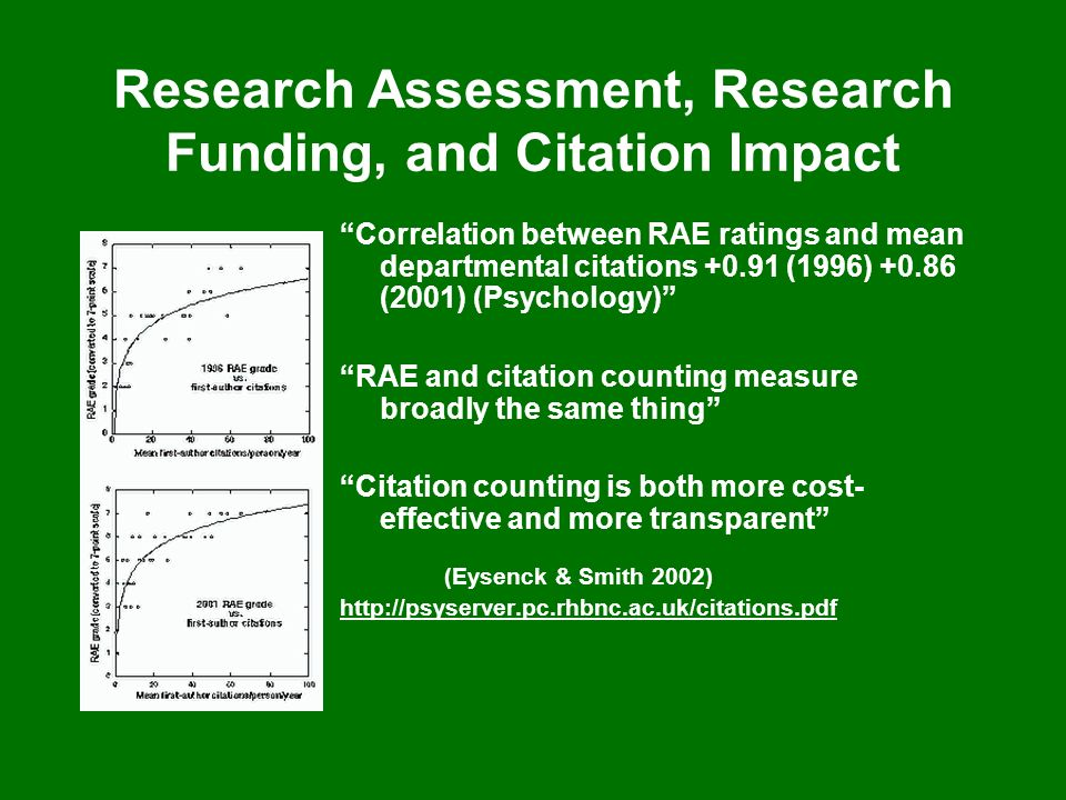 Research Assessment, Research Funding, and Citation Impact Correlation between RAE ratings and mean departmental citations +0.91 (1996) +0.86 (2001) (Psychology) RAE and citation counting measure broadly the same thing Citation counting is both more cost- effective and more transparent (Eysenck & Smith 2002) http://psyserver.pc.rhbnc.ac.uk/citations.pdf