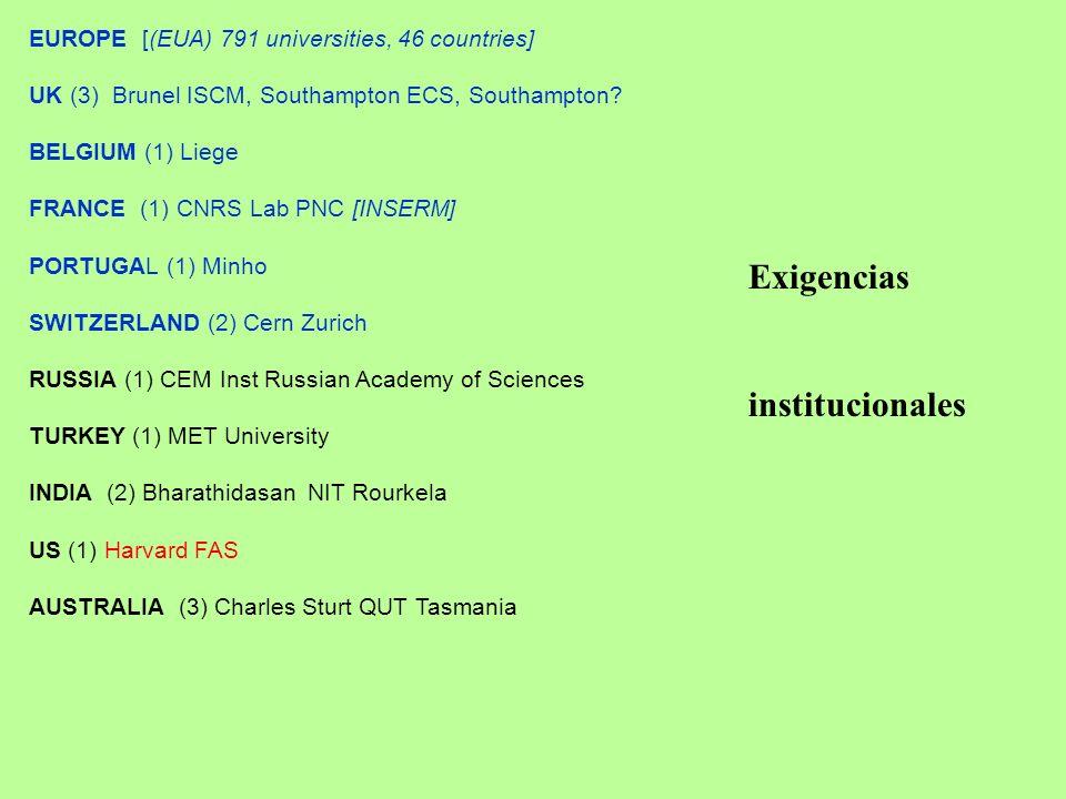 EUROPE [(EUA) 791 universities, 46 countries] UK (3) Brunel ISCM, Southampton ECS, Southampton.