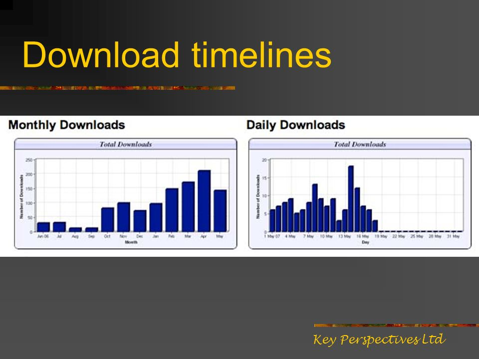 Download timelines Key Perspectives Ltd