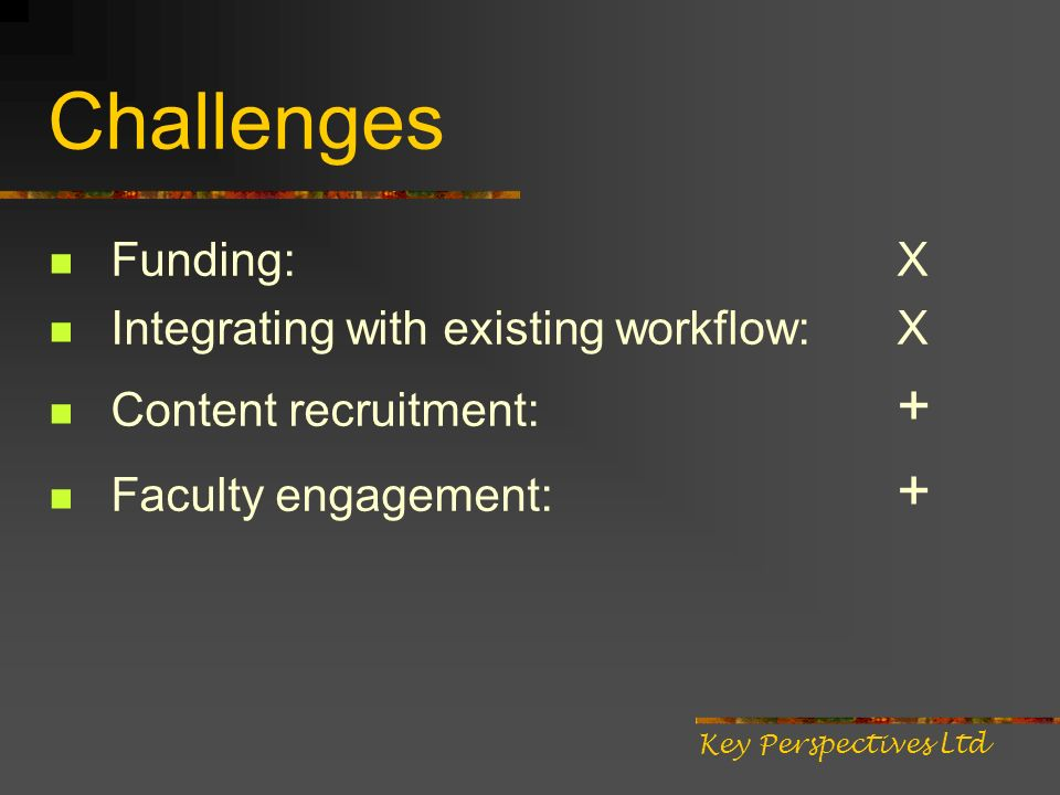 Challenges Funding:X Integrating with existing workflow:X Content recruitment: + Faculty engagement: + Key Perspectives Ltd
