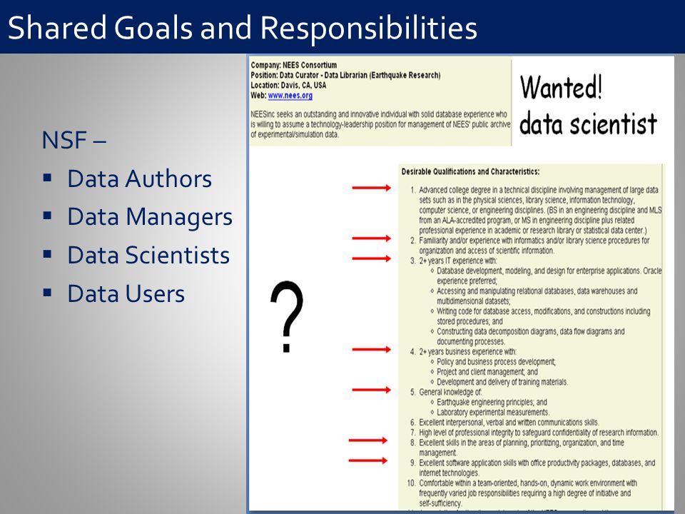 Shared Goals and Responsibilities NSF – Data Authors Data Managers Data Scientists Data Users Digital Libraries à la Carte 2007